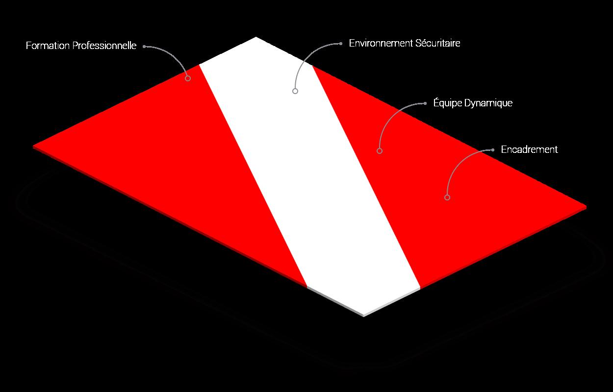 Cours de plongée centre claude robillard